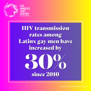 HIV transmission rates among Latinx gay men have increased by 30% since 2010